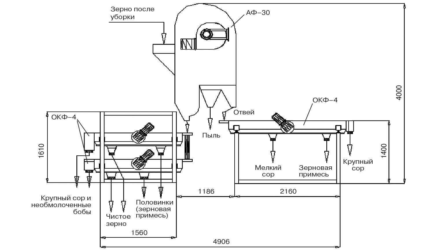Схема очистки сои перед загрузкой на временное хранение