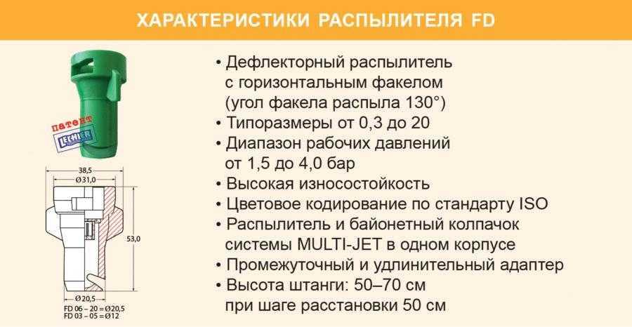ХАРАКТЕРИСТИКИ РАСПЫЛИТЕЛЯ FD