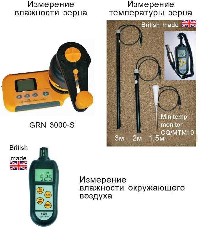 Переносные измерительные приборы