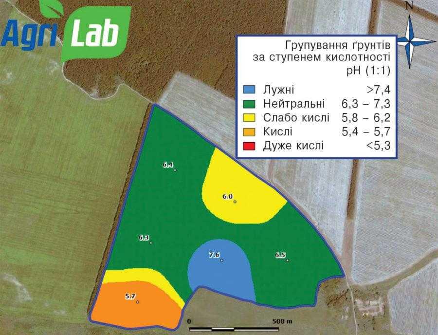 Рис. 4. Картограма розподілу показників рН ґрунту